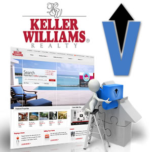 INCREASE VISIBILITY ANNOUNCES STRATEGIC PARTNERSHIP WITH KELLER WILLAMS REALTY