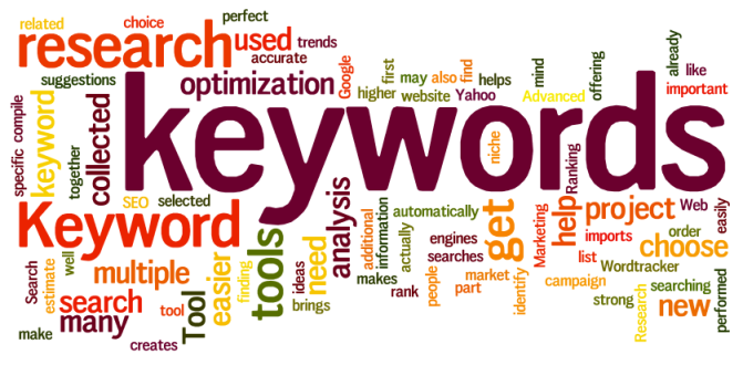 How To Use Google's Free Keyword Research Tool
